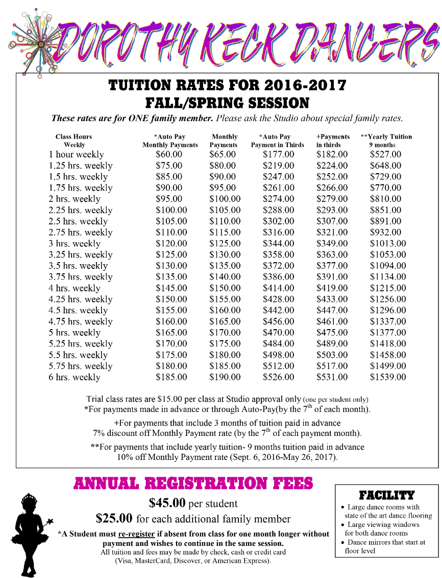 Tuition Rates for 2016-2017 Fall/Spring Season
